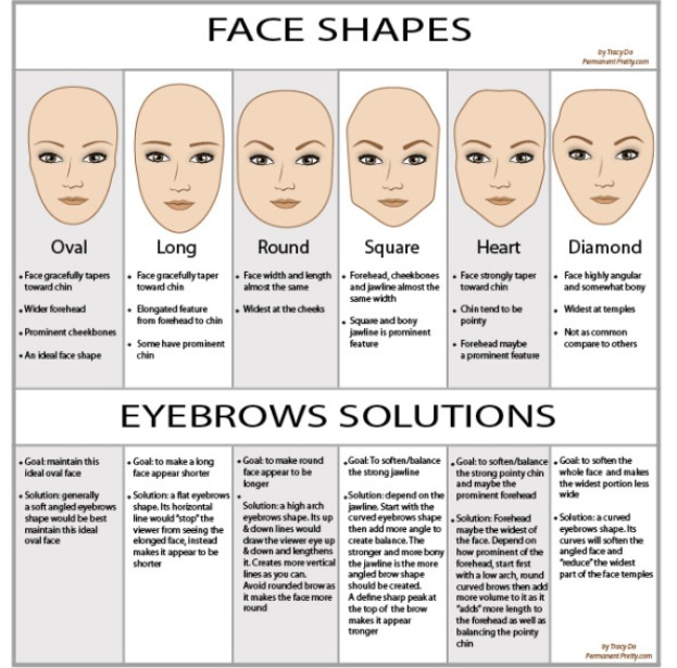 Facial Glamour With A Perfect Face Shape And Eyebrows Zambia