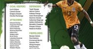 Chipolopolo coach unveils squad for triple friendly assignments